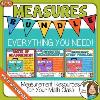 Measurement Bundle Image