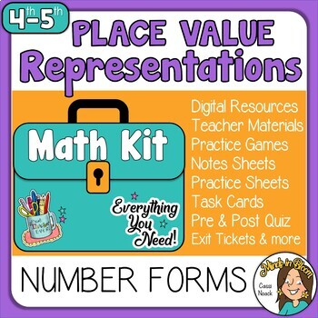 Place Value Representations (with Decimals) Image