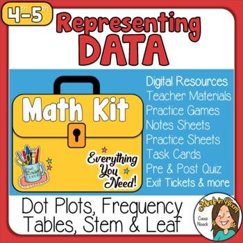 Representing Data Image