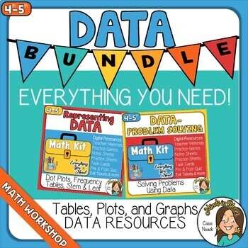 Data BUNDLE Image