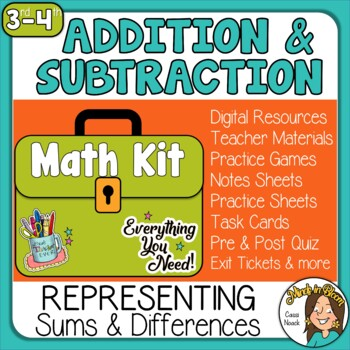 Representing Addition & Subtraction Image